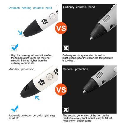 dikale 3d pen 3d pens 1.75mm PLA Filament scribble pen Best Gift for Kids 3d drawing pen-3d model Creative 3 d cute cat pen 4